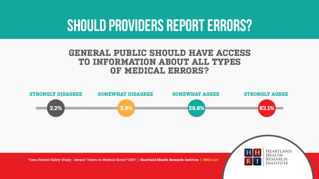 Should providers report errors?